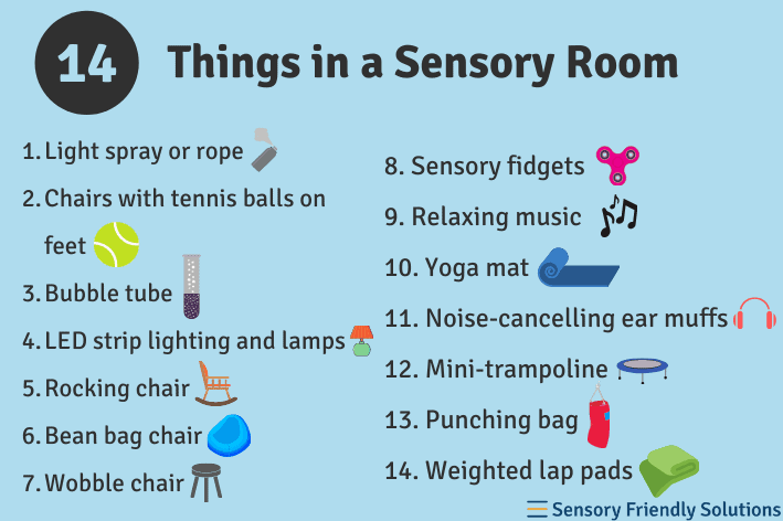 Infographic highlighting 14 things to do in a sensory room.
