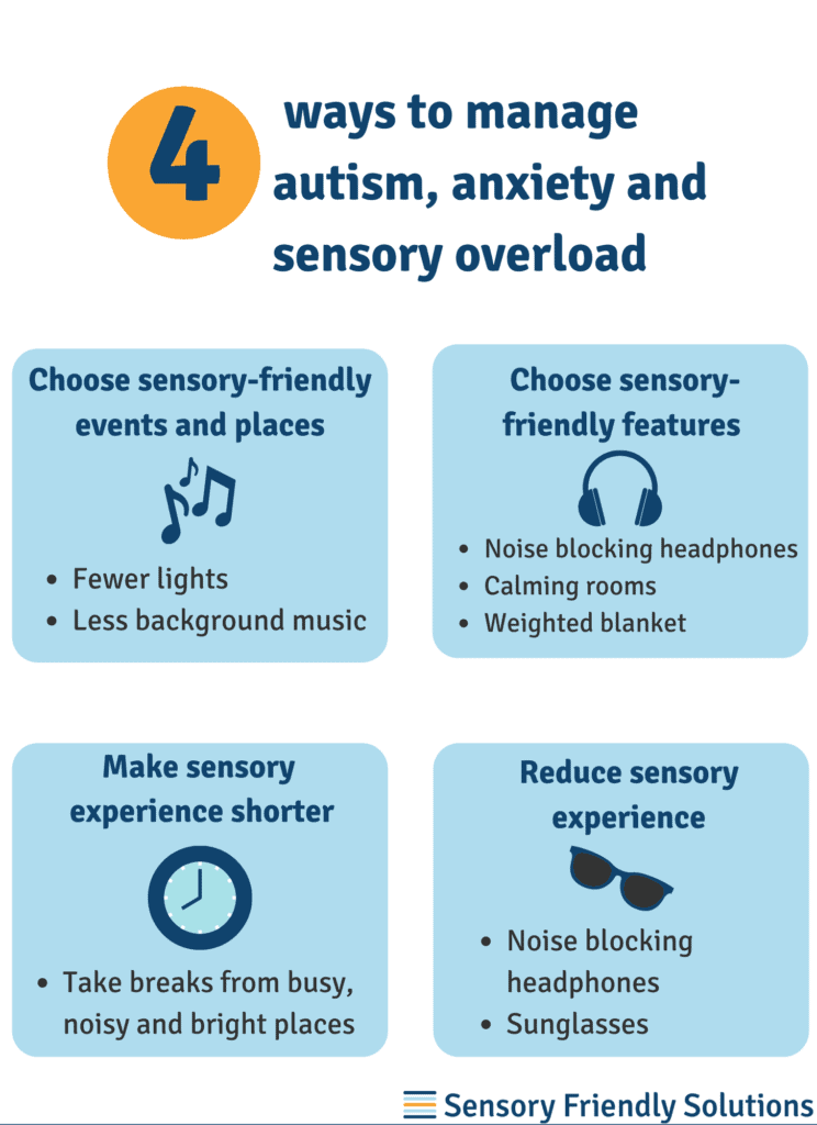 Infographic illustrating 4 ways to manage autism, anxiety and sensory overload.