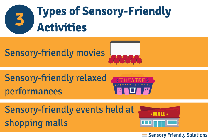 Infographic highlighting 3 different sensory-friendly activities.