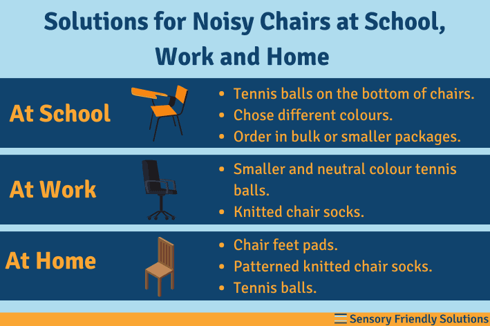 Infographic describing solutions for noisy chairs at school, work and home.