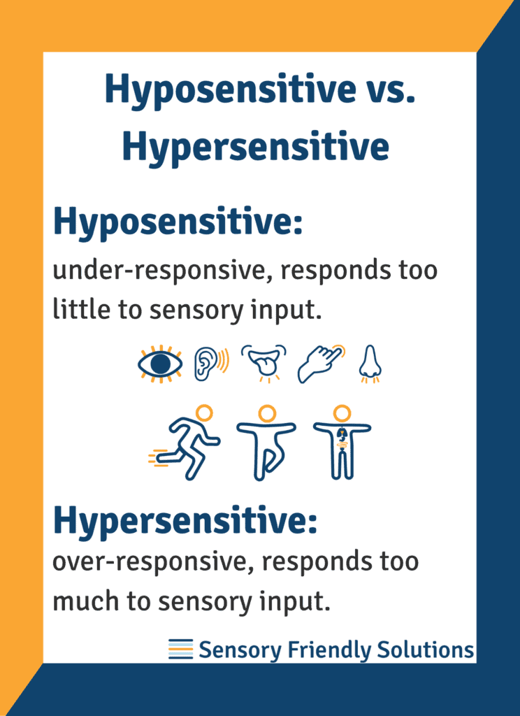 Infographic defining hypersensitivity and hyposensitivity.