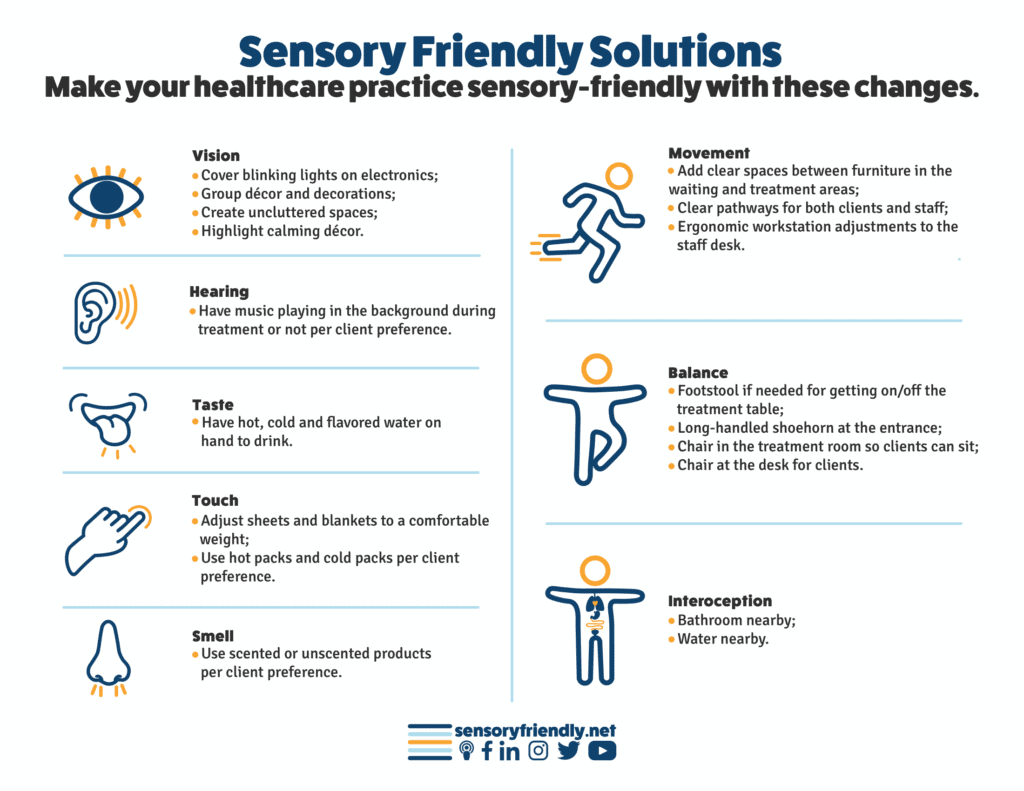 Infographic describing sensory-friendly solutions to improve a healthcare practice and attract more customers