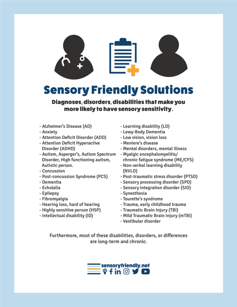 Infographic of who has sensory-sensitivity.