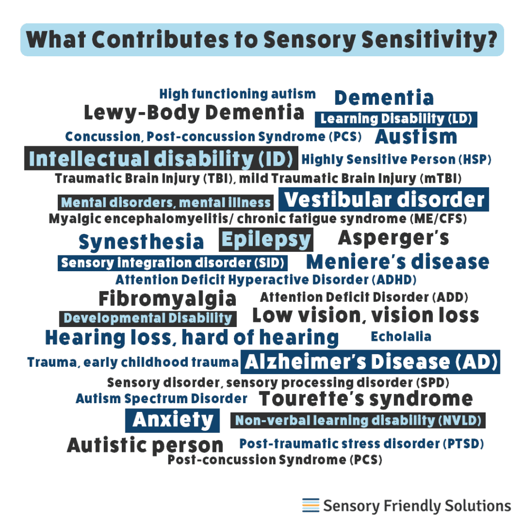 Infographic of diagnoses, disabilities and disorders that contribute to sensory sensitivity