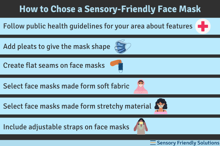 Infographic describing different ways to chose a sensory-friendly face mask.