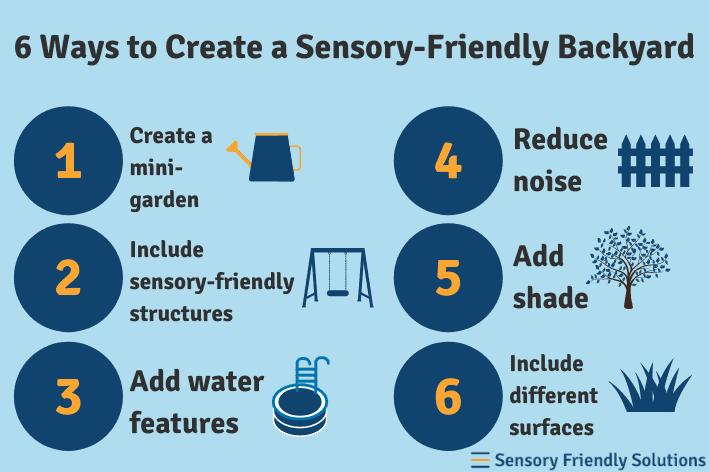 Infographic describing 6 ways to create a sensory-friendly backyard.
