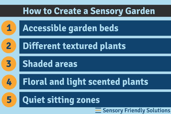 Infographic describing 5 strategies to create a sensory garden.