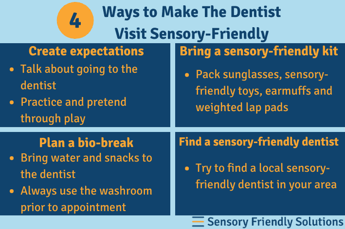 Infographic describing 4 ways to create a sensory-friendly dentist appointment.