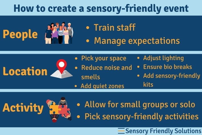 Infographic outlining how to create a sensory-friendly event based on the people, location and activity.