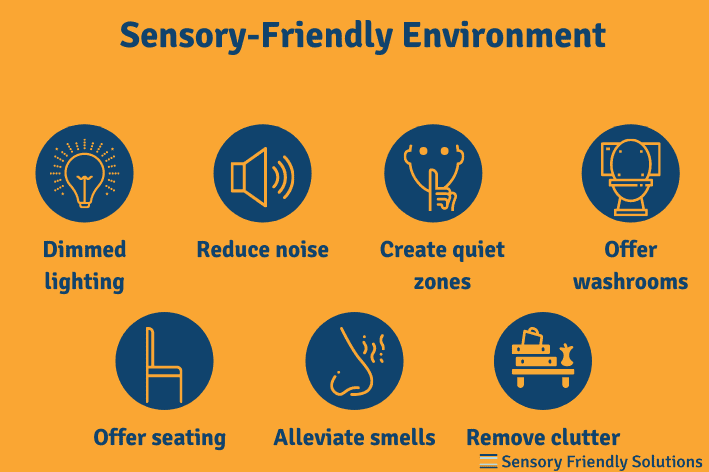 Infographic describing 7 different ways you can create a sensory-friendly environment.