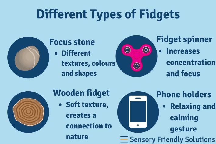 Infographic describing the 4 main categories of fidgets.