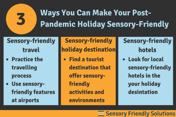 Infographic describing 3 ways to create sensory-friendly travel post-pandemic.