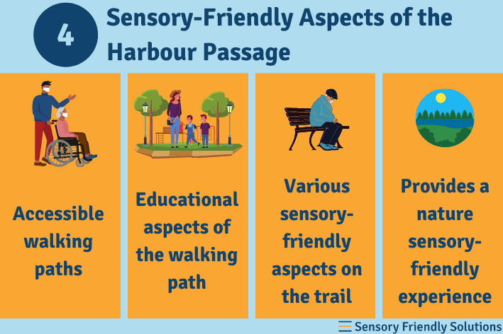 Infographic highlighting 4 sensory-friendly aspects of the harbour trail.
